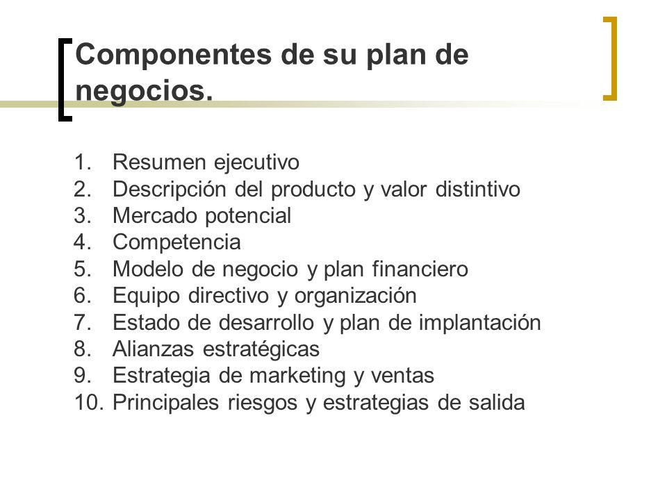 1- Resumen ejecutivo Executive summary El objetivo de un resumen ejecutivo es captar el interés de los potenciales inversores.