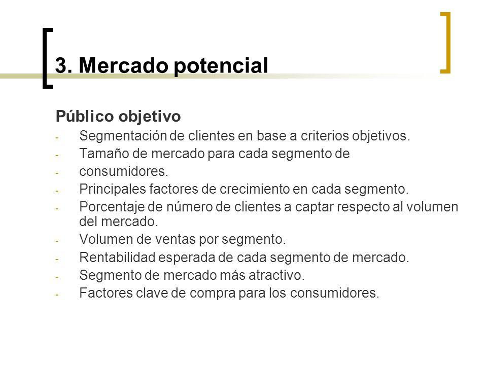 4.Competencia Barreras de entrada Competidores existentes.