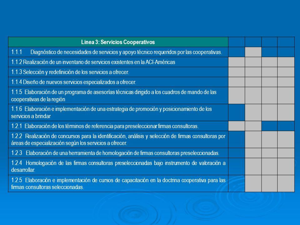 Línea 3: Servicios Cooperativos 1.1.1 Diagnóstico de necesidades de servicios y apoyo técnico requeridos por las cooperativas.