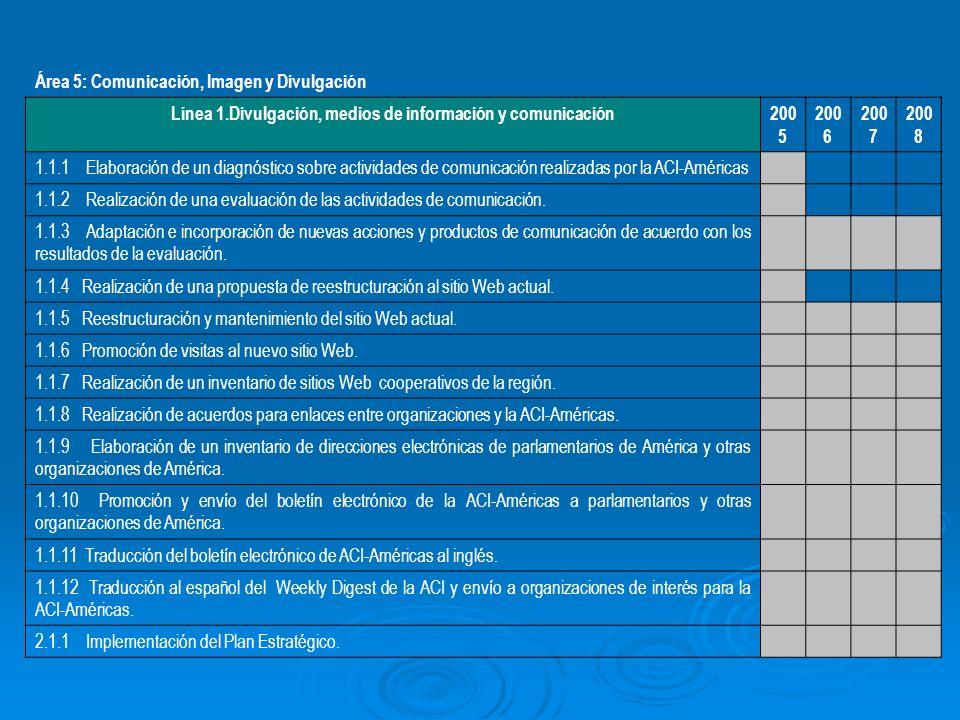 Área 5: Comunicación, Imagen y Divulgación Línea 1.Divulgación, medios de información y comunicación 200 5 200 6 200 7 200 8 1.1.1 Elaboración de un diagnóstico sobre actividades de comunicación realizadas por la ACI-Américas 1.1.2 Realización de una evaluación de las actividades de comunicación.