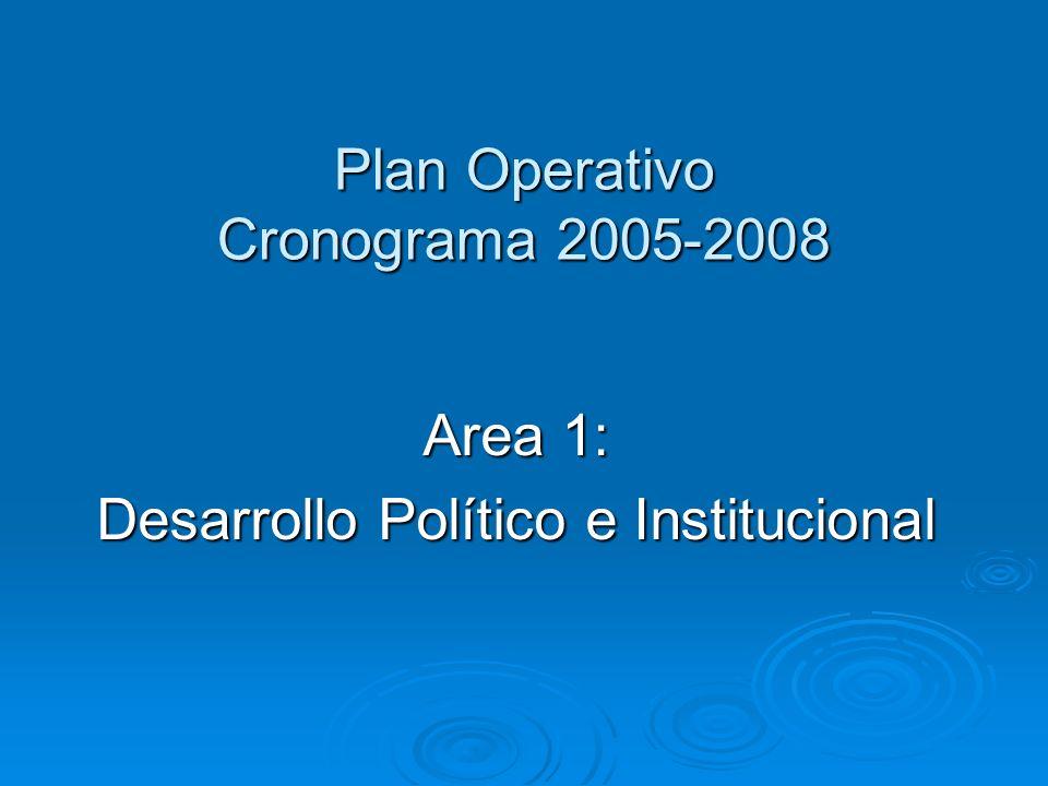 Plan Operativo Cronograma 2005-2008 Area 1: Desarrollo Político e Institucional