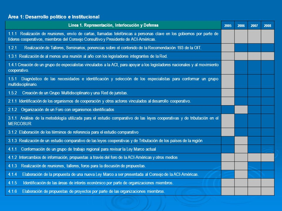 Área 1: Desarrollo político e Institucional Línea 1.