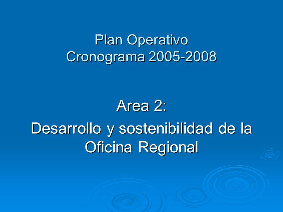 Plan Operativo Cronograma 2005-2008 Area 2: Desarrollo y sostenibilidad de la Oficina Regional