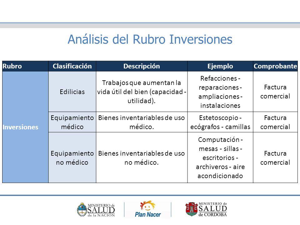 Análisis del Rubro Inversiones RubroClasificaciónDescripciónEjemploComprobante Inversiones Edilicias Trabajos que aumentan la vida útil del bien (capacidad - utilidad).