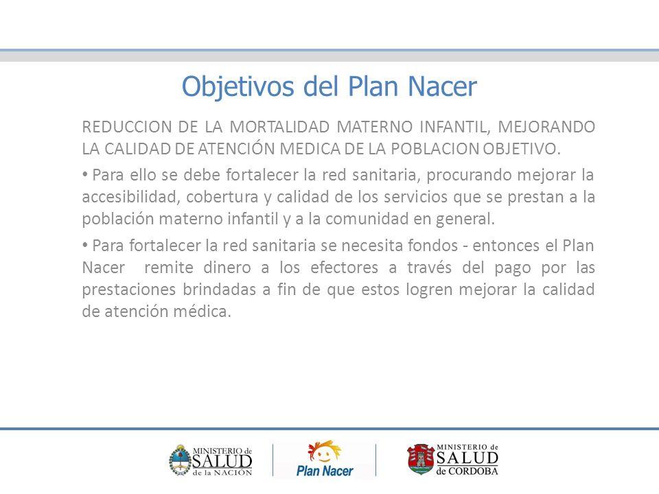 Objetivos del Plan Nacer REDUCCION DE LA MORTALIDAD MATERNO INFANTIL, MEJORANDO LA CALIDAD DE ATENCIÓN MEDICA DE LA POBLACION OBJETIVO.