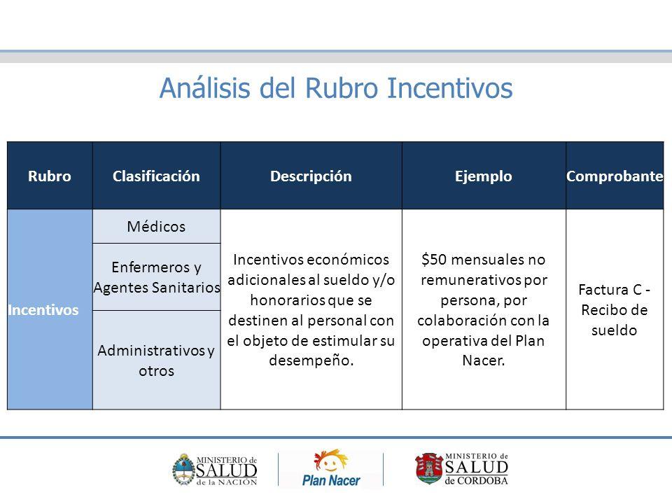 Análisis del Rubro Incentivos RubroClasificaciónDescripciónEjemploComprobante Incentivos Médicos Incentivos económicos adicionales al sueldo y/o honorarios que se destinen al personal con el objeto de estimular su desempeño.