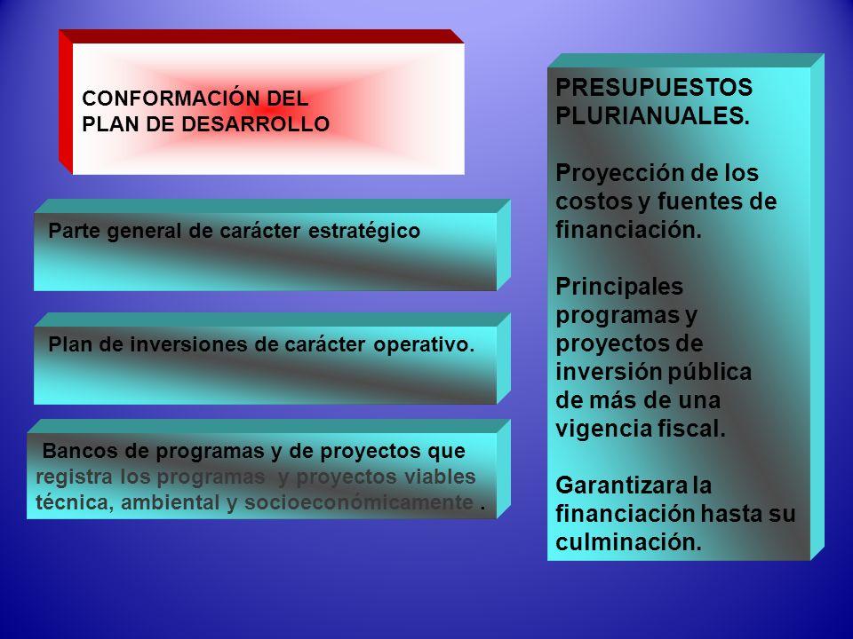 CONFORMACIÓN DEL PLAN DE DESARROLLO PRESUPUESTOS PLURIANUALES. Proyección de los costos y fuentes de financiación. Principales programas y proyectos d