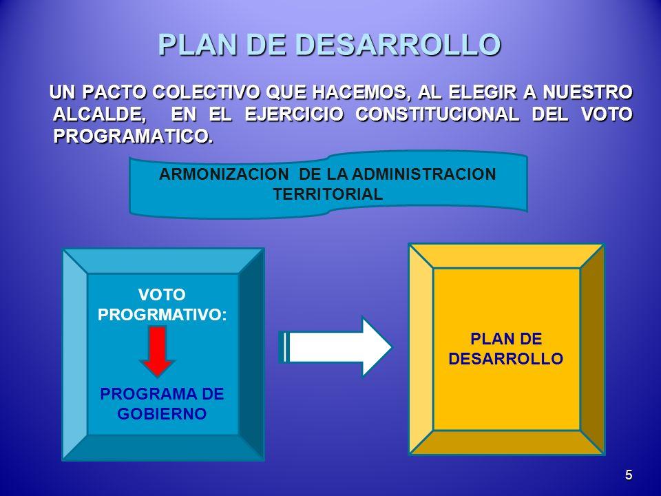 EL PLAN DE DESARROLLO DEBE TENER: Espacios para la participación ciudadana.