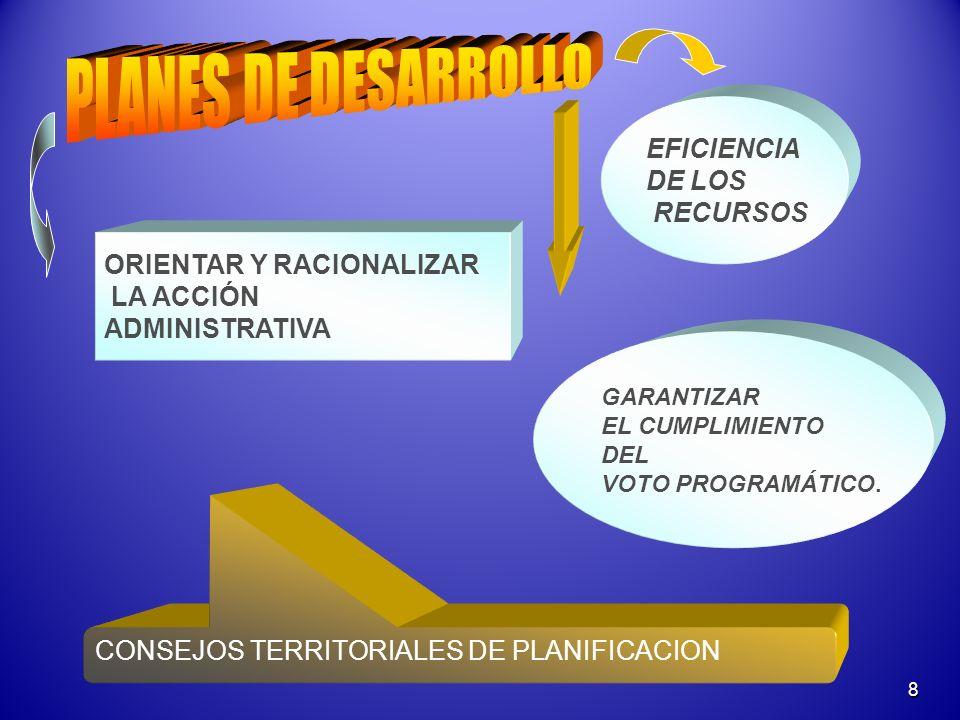 8 ORIENTAR Y RACIONALIZAR LA ACCIÓN ADMINISTRATIVA EFICIENCIA DE LOS RECURSOS.