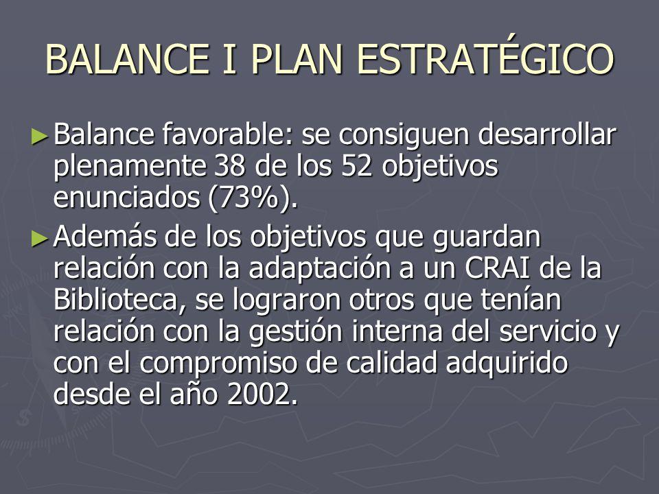 BALANCE I PLAN ESTRATÉGICO Balance favorable: se consiguen desarrollar plenamente 38 de los 52 objetivos enunciados (73%). Balance favorable: se consi