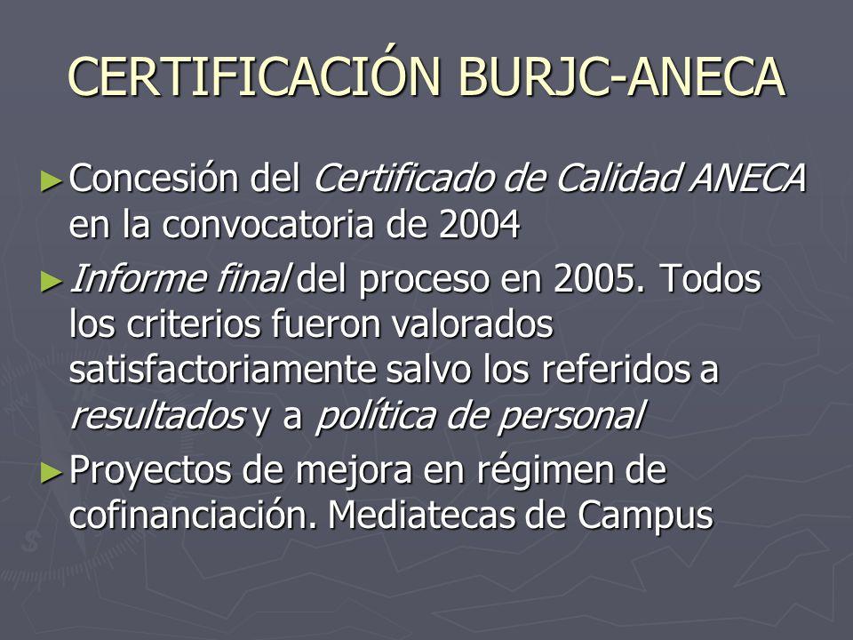 CERTIFICACIÓN BURJC-ANECA Concesión del Certificado de Calidad ANECA en la convocatoria de 2004 Concesión del Certificado de Calidad ANECA en la convocatoria de 2004 Informe final del proceso en 2005.
