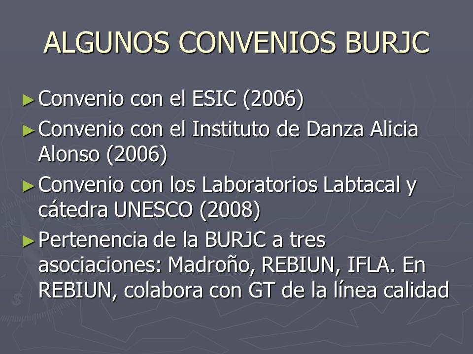 ALGUNOS CONVENIOS BURJC Convenio con el ESIC (2006) Convenio con el ESIC (2006) Convenio con el Instituto de Danza Alicia Alonso (2006) Convenio con el Instituto de Danza Alicia Alonso (2006) Convenio con los Laboratorios Labtacal y cátedra UNESCO (2008) Convenio con los Laboratorios Labtacal y cátedra UNESCO (2008) Pertenencia de la BURJC a tres asociaciones: Madroño, REBIUN, IFLA.