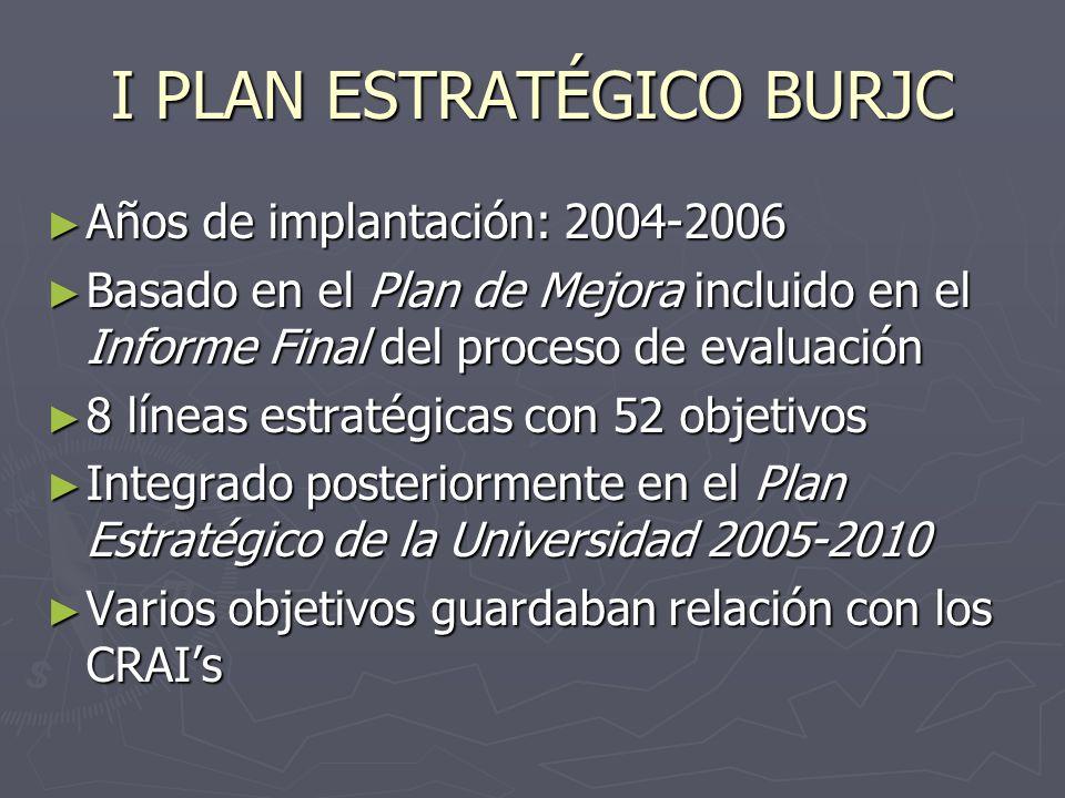 I PLAN ESTRATÉGICO BURJC Años de implantación: 2004-2006 Años de implantación: 2004-2006 Basado en el Plan de Mejora incluido en el Informe Final del proceso de evaluación Basado en el Plan de Mejora incluido en el Informe Final del proceso de evaluación 8 líneas estratégicas con 52 objetivos 8 líneas estratégicas con 52 objetivos Integrado posteriormente en el Plan Estratégico de la Universidad 2005-2010 Integrado posteriormente en el Plan Estratégico de la Universidad 2005-2010 Varios objetivos guardaban relación con los CRAIs Varios objetivos guardaban relación con los CRAIs