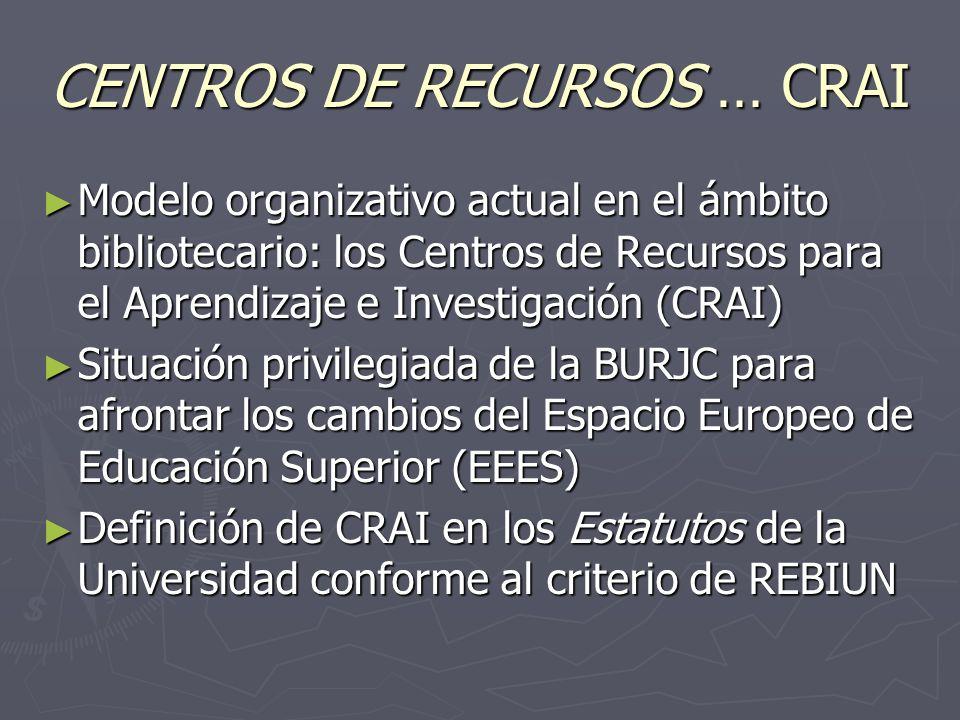 CENTROS DE RECURSOS … CRAI Modelo organizativo actual en el ámbito bibliotecario: los Centros de Recursos para el Aprendizaje e Investigación (CRAI) Modelo organizativo actual en el ámbito bibliotecario: los Centros de Recursos para el Aprendizaje e Investigación (CRAI) Situación privilegiada de la BURJC para afrontar los cambios del Espacio Europeo de Educación Superior (EEES) Situación privilegiada de la BURJC para afrontar los cambios del Espacio Europeo de Educación Superior (EEES) Definición de CRAI en los Estatutos de la Universidad conforme al criterio de REBIUN Definición de CRAI en los Estatutos de la Universidad conforme al criterio de REBIUN