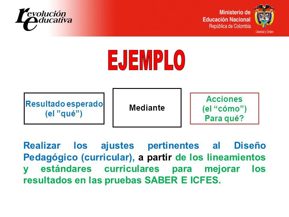 METASACTIVIDADESRESPONSABLESMESES IIIIIIVVVIVIIVIIIIXXXI Contar con un diseño curricular ajustado a los lineamientos y estándares curriculares en un 100%, a 30 de Noviembre del año 2009.
