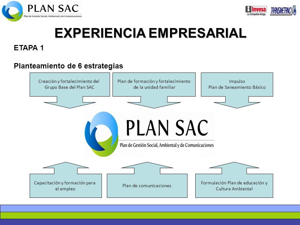 EXPERIENCIA EMPRESARIAL ETAPA 1 Planteamiento de 6 estrategias Creación y fortalecimiento del Grupo Base del Plan SAC Plan de formación y fortalecimie
