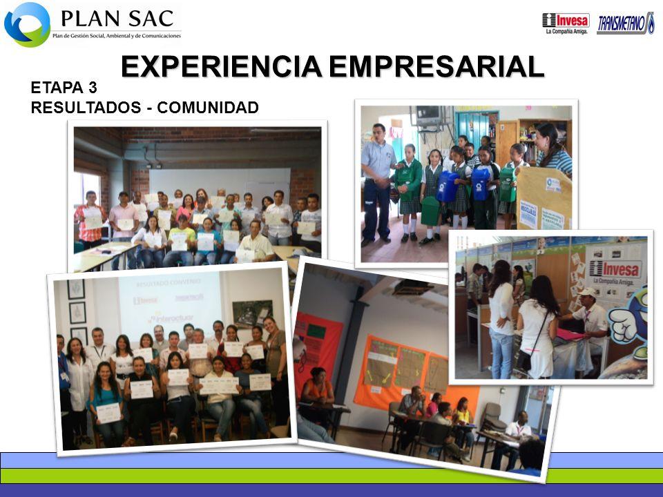 EXPERIENCIA EMPRESARIAL ETAPA 3 RESULTADOS - COMUNIDAD