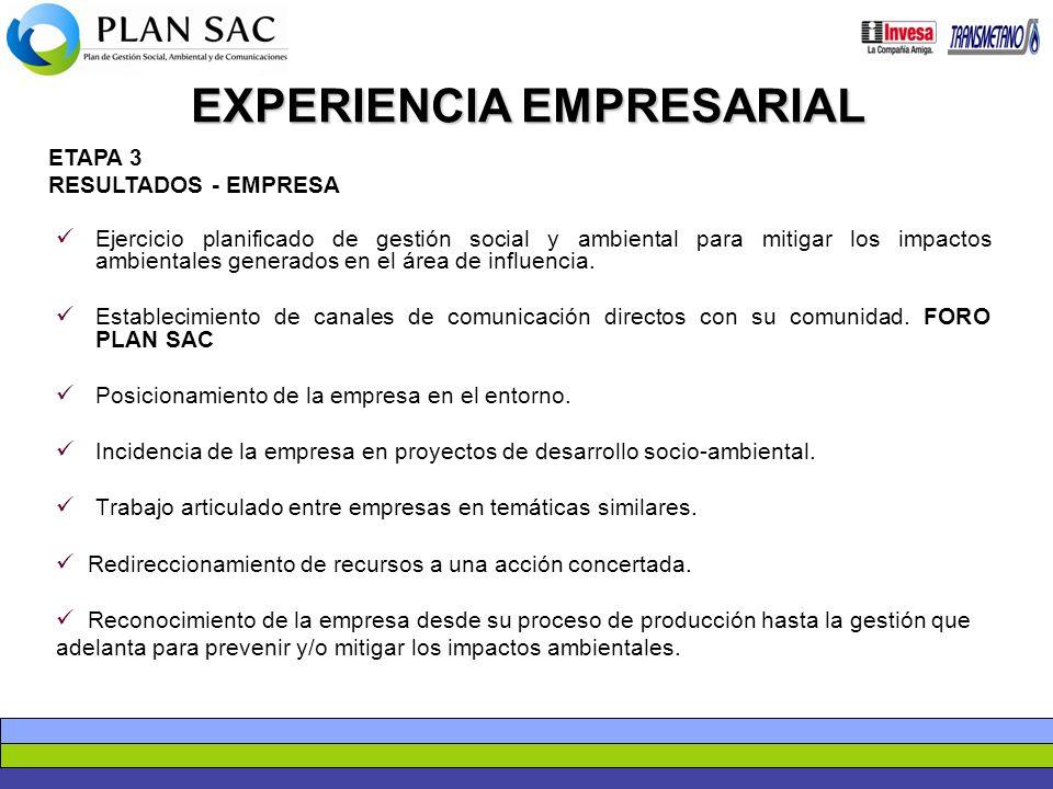 EXPERIENCIA EMPRESARIAL ETAPA 3 RESULTADOS - EMPRESA Ejercicio planificado de gestión social y ambiental para mitigar los impactos ambientales generad