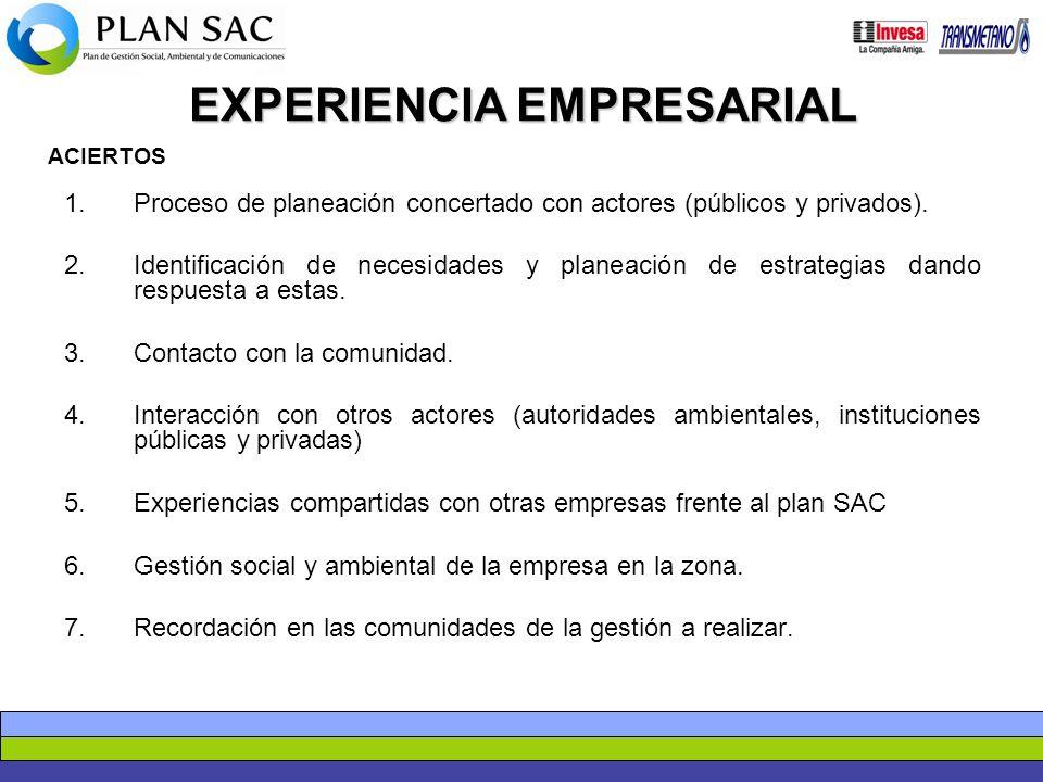 EXPERIENCIA EMPRESARIAL ACIERTOS 1.Proceso de planeación concertado con actores (públicos y privados). 2. Identificación de necesidades y planeación d