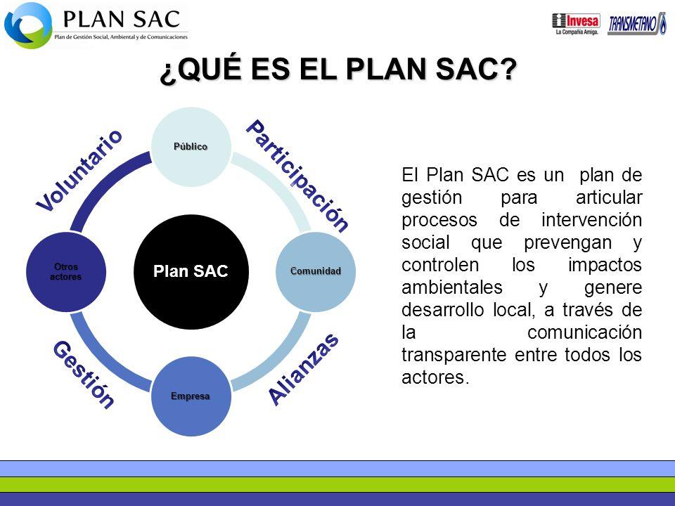 ¿QUÉ ES EL PLAN SAC? El Plan SAC es un plan de gestión para articular procesos de intervención social que prevengan y controlen los impactos ambiental