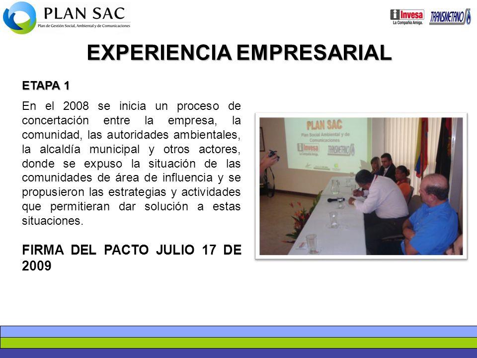 EXPERIENCIA EMPRESARIAL En el 2008 se inicia un proceso de concertación entre la empresa, la comunidad, las autoridades ambientales, la alcaldía munic