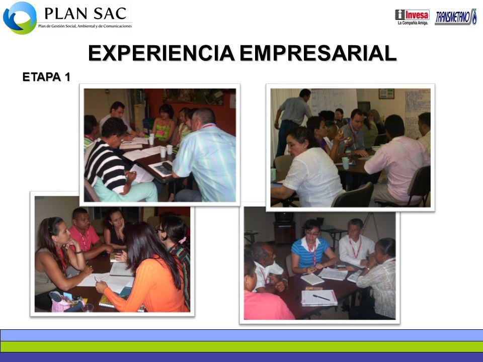 EXPERIENCIA EMPRESARIAL ETAPA 1