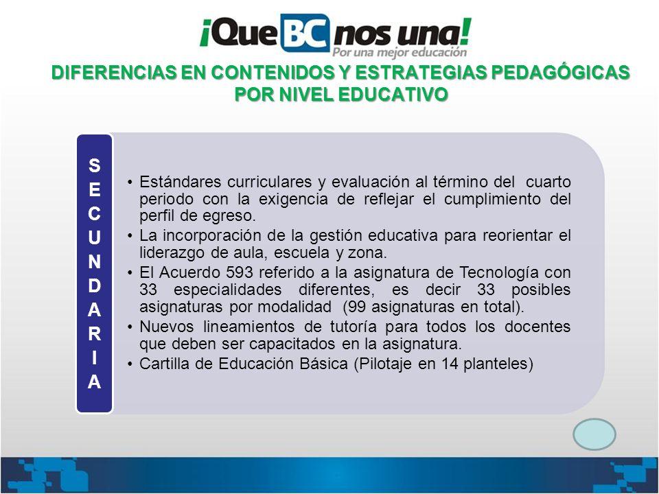 DIFERENCIAS EN CONTENIDOS Y ESTRATEGIAS PEDAGÓGICAS POR NIVEL EDUCATIVO Estándares curriculares y evaluación al término del cuarto periodo con la exig