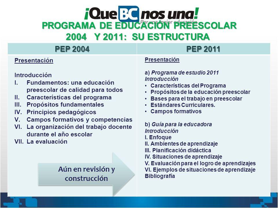 PROGRAMA DE EDUCACIÓN PREESCOLAR 2004 Y 2011: SU ESTRUCTURA PROGRAMA DE EDUCACIÓN PREESCOLAR 2004 Y 2011: SU ESTRUCTURA PEP 2004 PEP 2011 Presentación