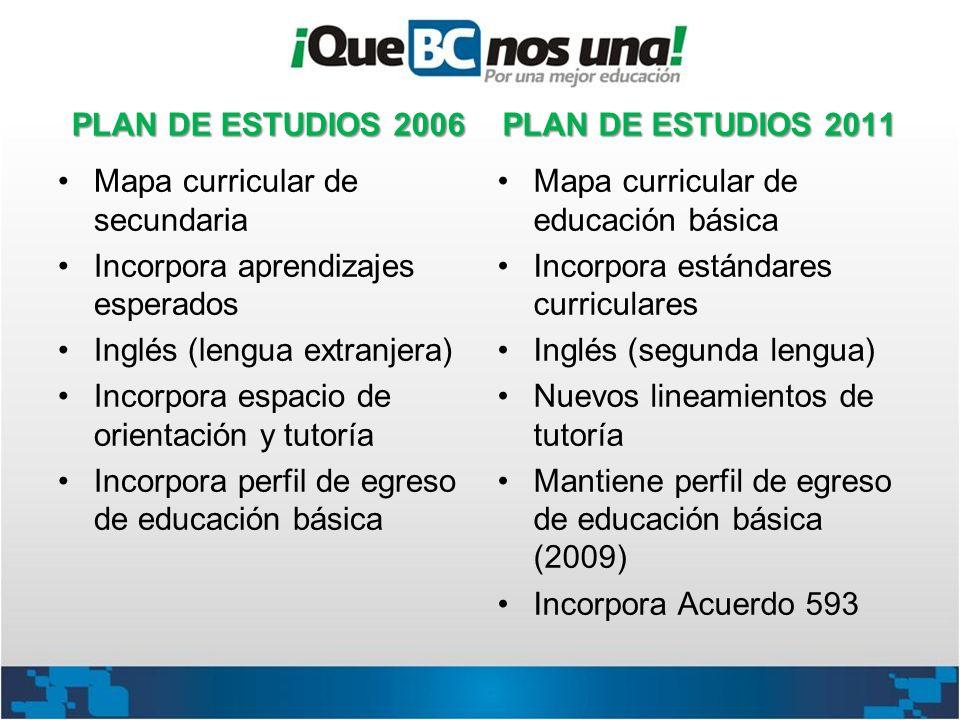 PLAN DE ESTUDIOS 2006 Mapa curricular de secundaria Incorpora aprendizajes esperados Inglés (lengua extranjera) Incorpora espacio de orientación y tut