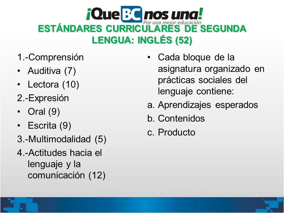 ESTÁNDARES CURRICULARES DE SEGUNDA LENGUA: INGLÉS (52) 1.-Comprensión Auditiva (7) Lectora (10) 2.-Expresión Oral (9) Escrita (9) 3.-Multimodalidad (5