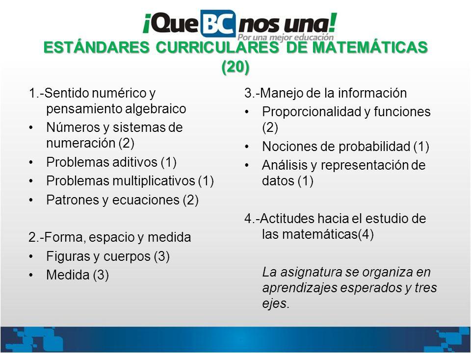 ESTÁNDARES CURRICULARES DE MATEMÁTICAS (20) 1.-Sentido numérico y pensamiento algebraico Números y sistemas de numeración (2) Problemas aditivos (1) P