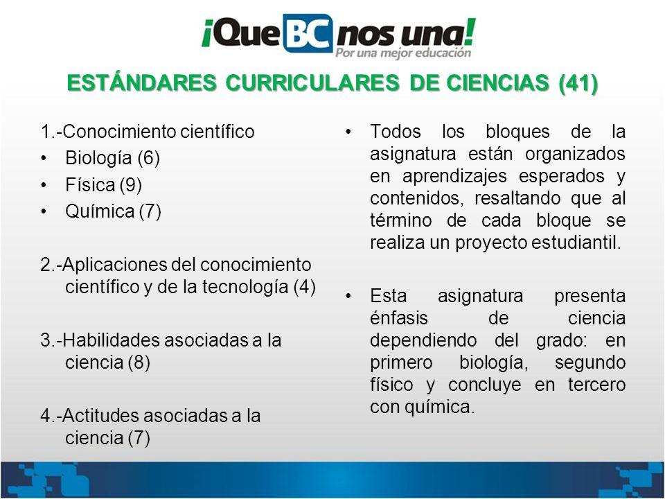 ESTÁNDARES CURRICULARES DE CIENCIAS (41) 1.-Conocimiento científico Biología (6) Física (9) Química (7) 2.-Aplicaciones del conocimiento científico y