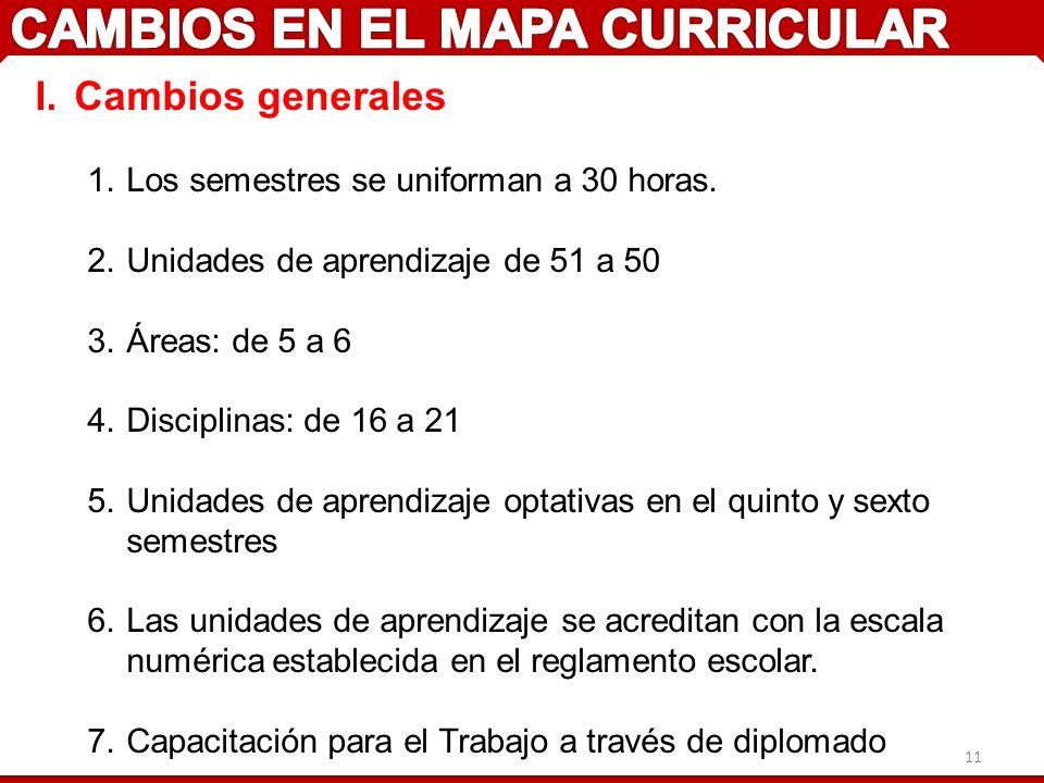 I.Cambios generales 1.Los semestres se uniforman a 30 horas.