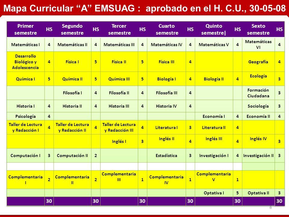 Mapa Curricular A EMSUAG : aprobado en el H. C.U., 30-05-08 8