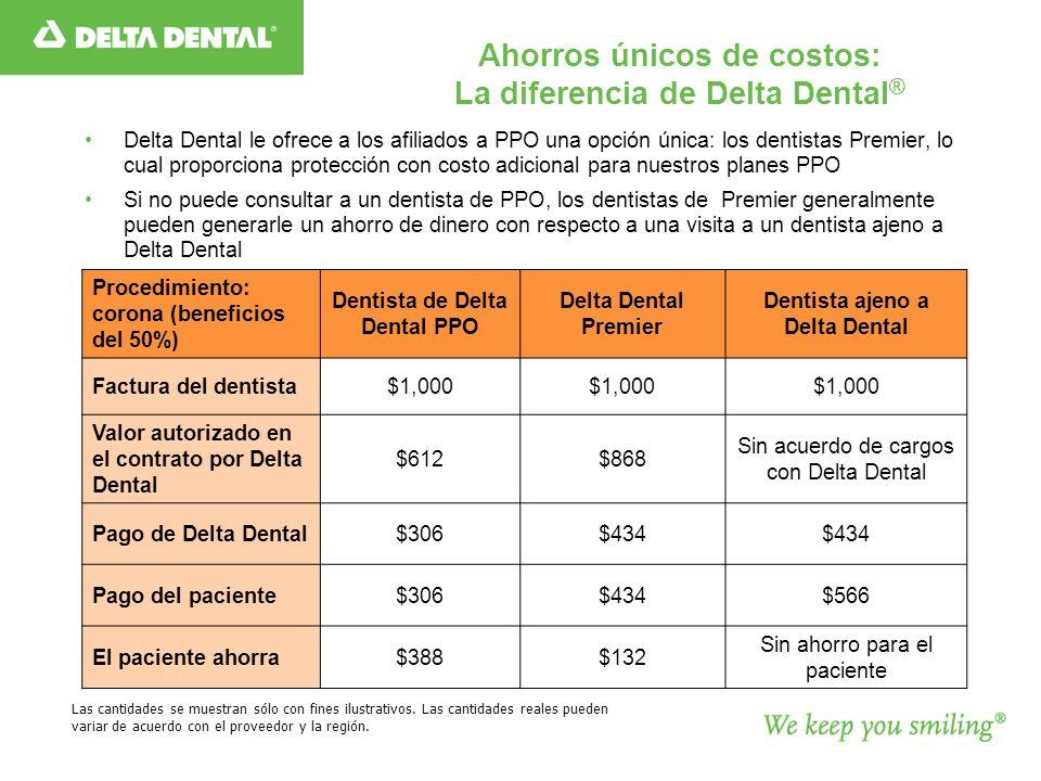 Procedimiento: corona (beneficios del 50%) Dentista de Delta Dental PPO Delta Dental Premier Dentista ajeno a Delta Dental Factura del dentista$1,000 Valor autorizado en el contrato por Delta Dental $612$868 Sin acuerdo de cargos con Delta Dental Pago de Delta Dental$306$434 Pago del paciente$306$434$566 El paciente ahorra$388$132 Sin ahorro para el paciente Las cantidades se muestran sólo con fines ilustrativos.