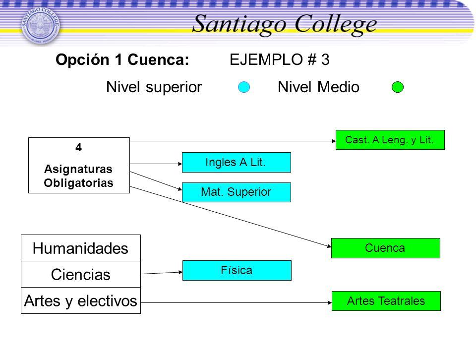 Opción 1 Cuenca: EJEMPLO # 3 Nivel superior Nivel Medio 4 Asignaturas Obligatorias Ingles A Lit.Artes Teatrales Mat. Superior Humanidades Ciencias Art