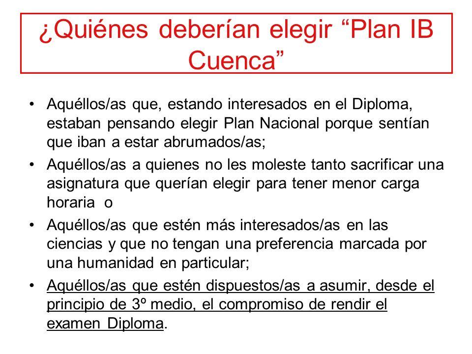 ¿Quiénes deberían elegir Plan IB Cuenca Aquéllos/as que, estando interesados en el Diploma, estaban pensando elegir Plan Nacional porque sentían que i