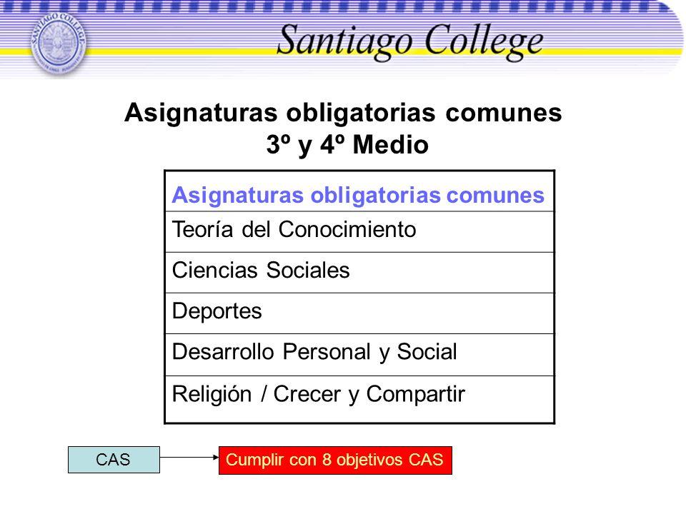 Asignaturas obligatorias comunes 3º y 4º Medio Asignaturas obligatorias comunes Teoría del Conocimiento Ciencias Sociales Deportes Desarrollo Personal