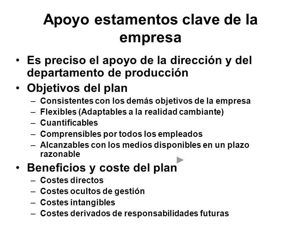 Apoyo estamentos clave de la empresa Es preciso el apoyo de la dirección y del departamento de producción Objetivos del plan –Consistentes con los dem