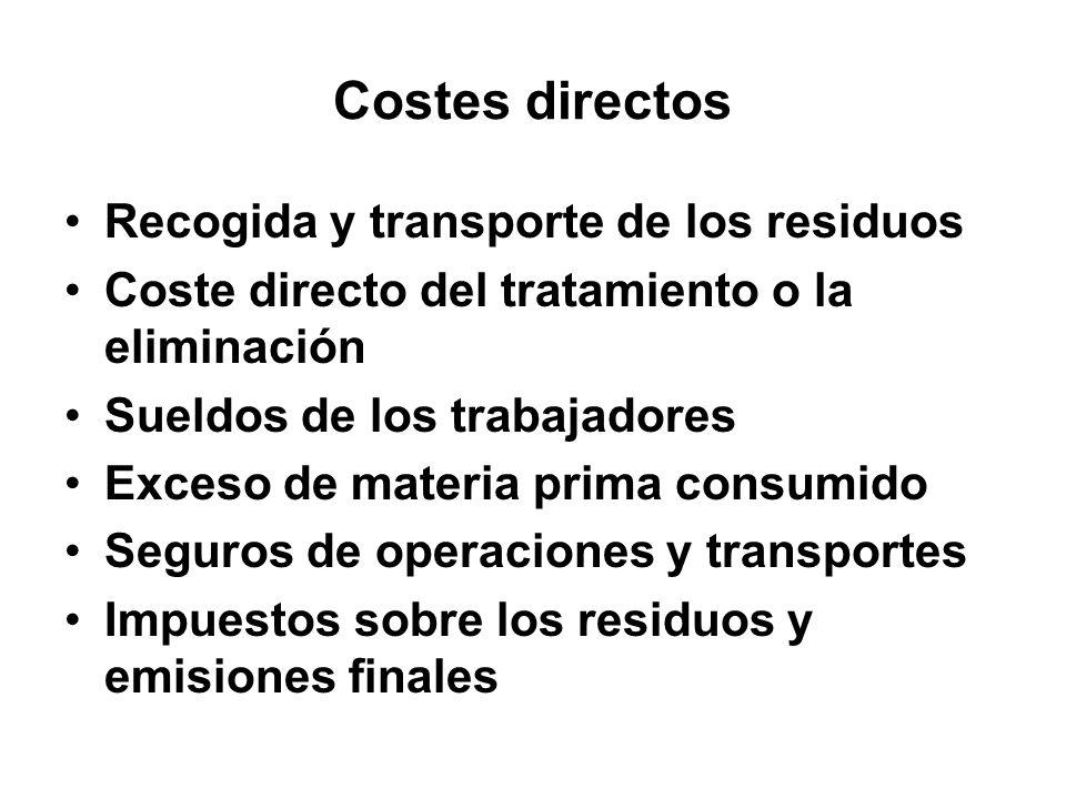 Costes directos Recogida y transporte de los residuos Coste directo del tratamiento o la eliminación Sueldos de los trabajadores Exceso de materia prima consumido Seguros de operaciones y transportes Impuestos sobre los residuos y emisiones finales