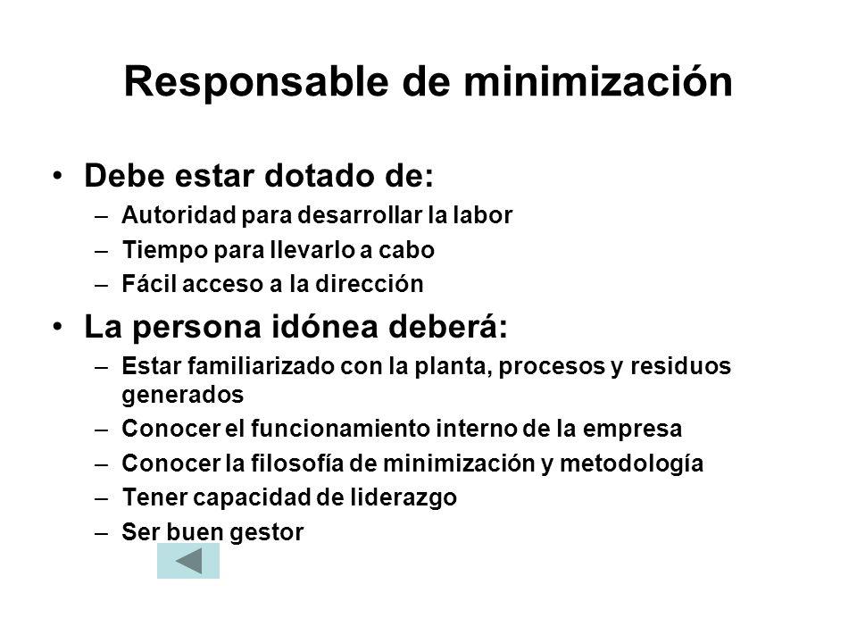 Responsable de minimización Debe estar dotado de: –Autoridad para desarrollar la labor –Tiempo para llevarlo a cabo –Fácil acceso a la dirección La pe