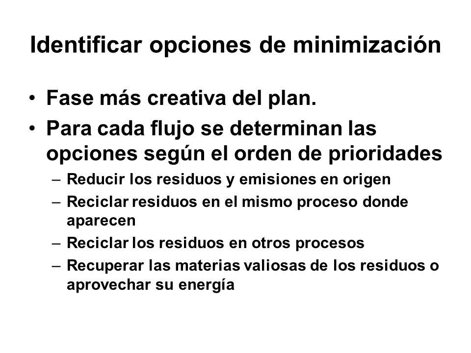 Identificar opciones de minimización Fase más creativa del plan. Para cada flujo se determinan las opciones según el orden de prioridades –Reducir los