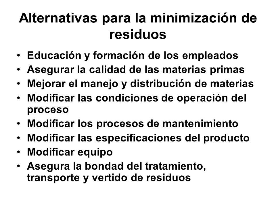 Alternativas para la minimización de residuos Educación y formación de los empleados Asegurar la calidad de las materias primas Mejorar el manejo y di
