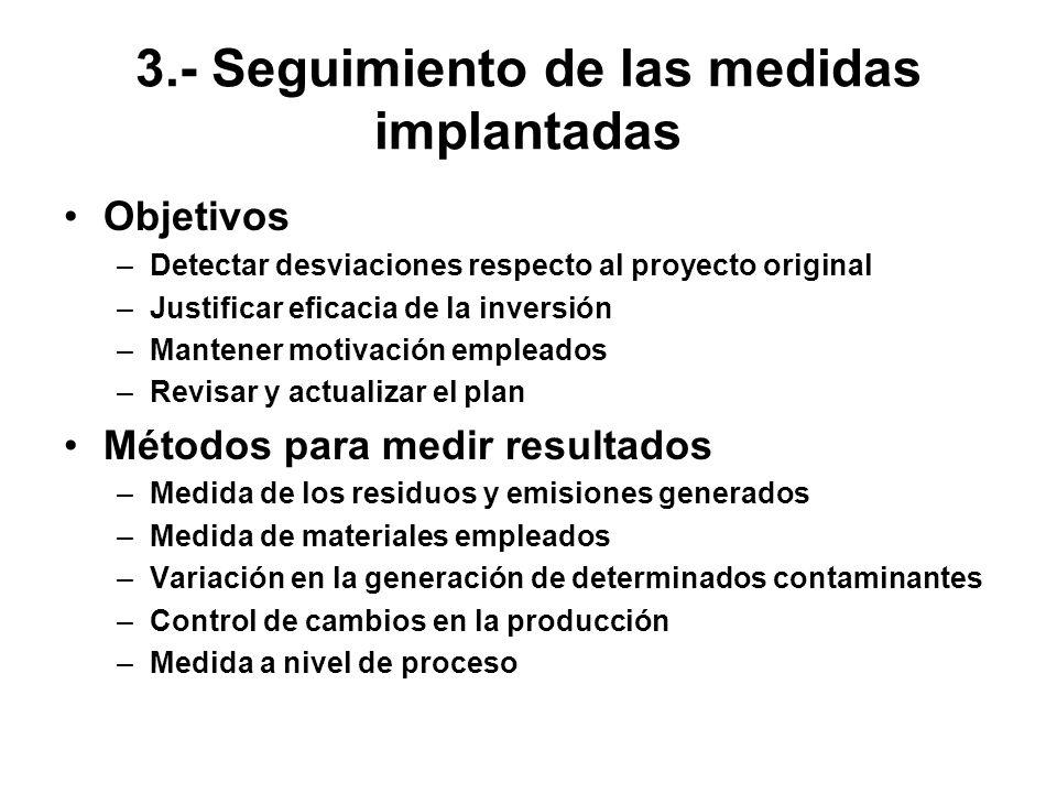 3.- Seguimiento de las medidas implantadas Objetivos –Detectar desviaciones respecto al proyecto original –Justificar eficacia de la inversión –Manten