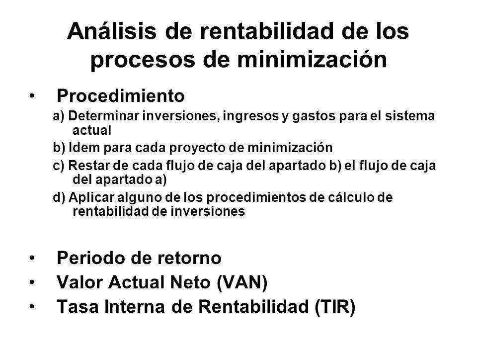 Análisis de rentabilidad de los procesos de minimización Procedimiento a) Determinar inversiones, ingresos y gastos para el sistema actual b) Idem para cada proyecto de minimización c) Restar de cada flujo de caja del apartado b) el flujo de caja del apartado a) d) Aplicar alguno de los procedimientos de cálculo de rentabilidad de inversiones Periodo de retorno Valor Actual Neto (VAN) Tasa Interna de Rentabilidad (TIR)