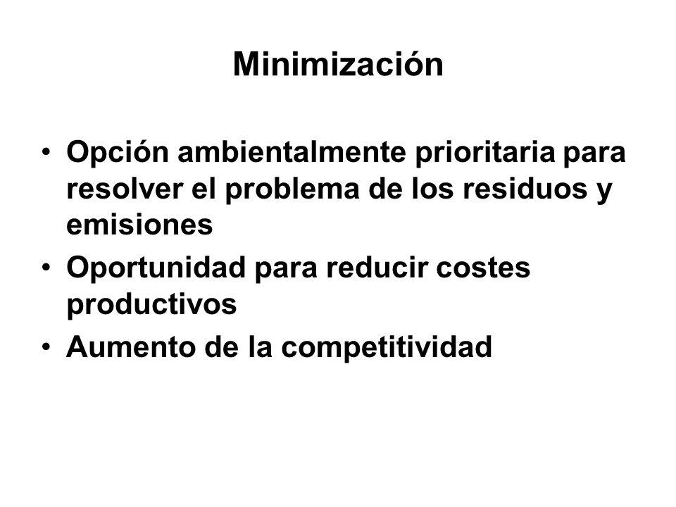Minimización Opción ambientalmente prioritaria para resolver el problema de los residuos y emisiones Oportunidad para reducir costes productivos Aumen
