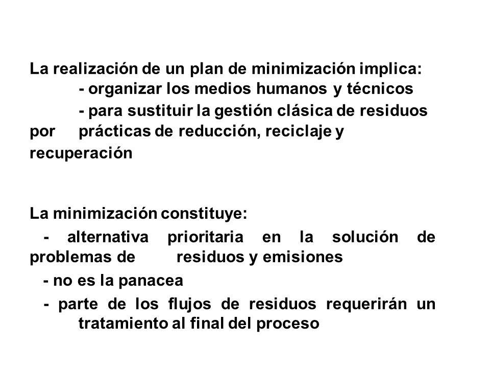 La realización de un plan de minimización implica: - organizar los medios humanos y técnicos - para sustituir la gestión clásica de residuos por práct