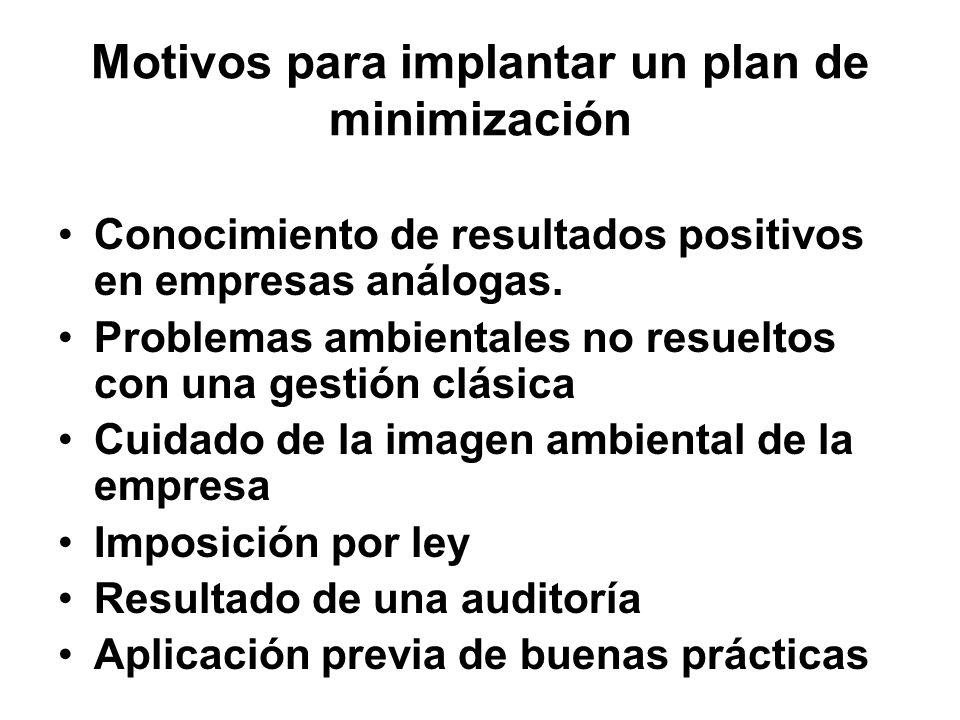 Motivos para implantar un plan de minimización Conocimiento de resultados positivos en empresas análogas. Problemas ambientales no resueltos con una g