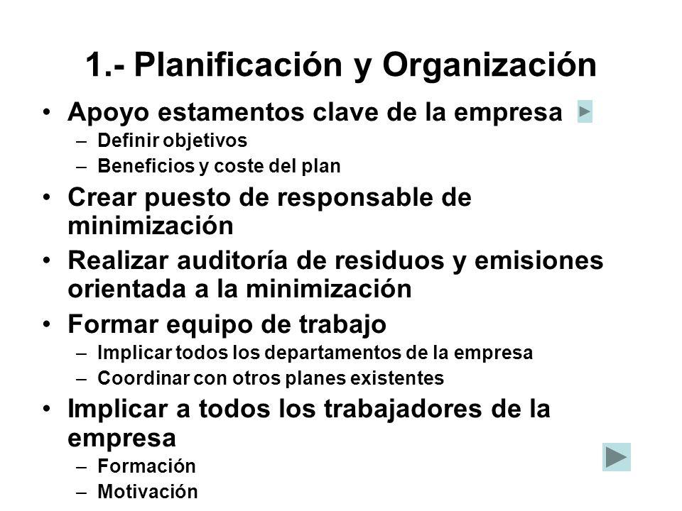 1.- Planificación y Organización Apoyo estamentos clave de la empresa –Definir objetivos –Beneficios y coste del plan Crear puesto de responsable de m