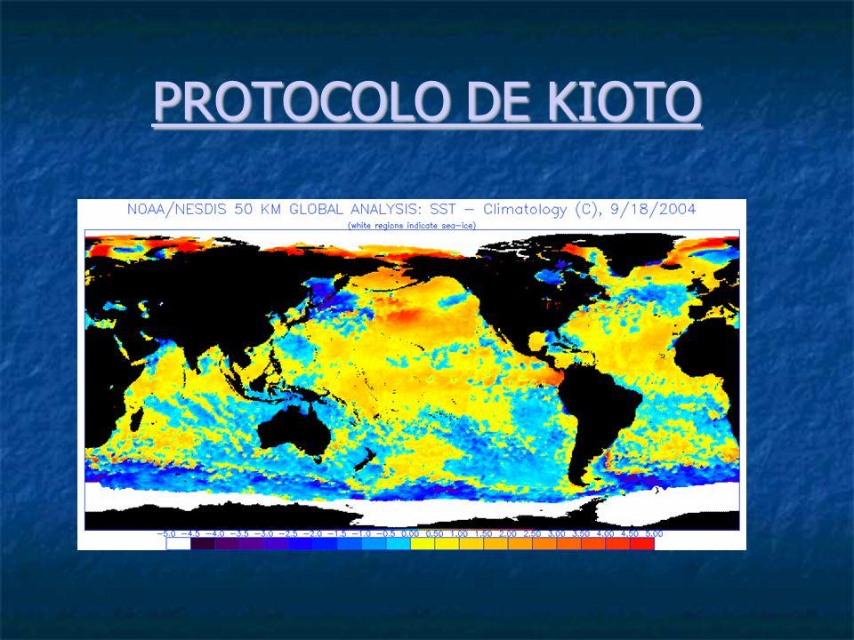 PROTOCOLO DE KIOTO PROTOCOLO DE KIOTO